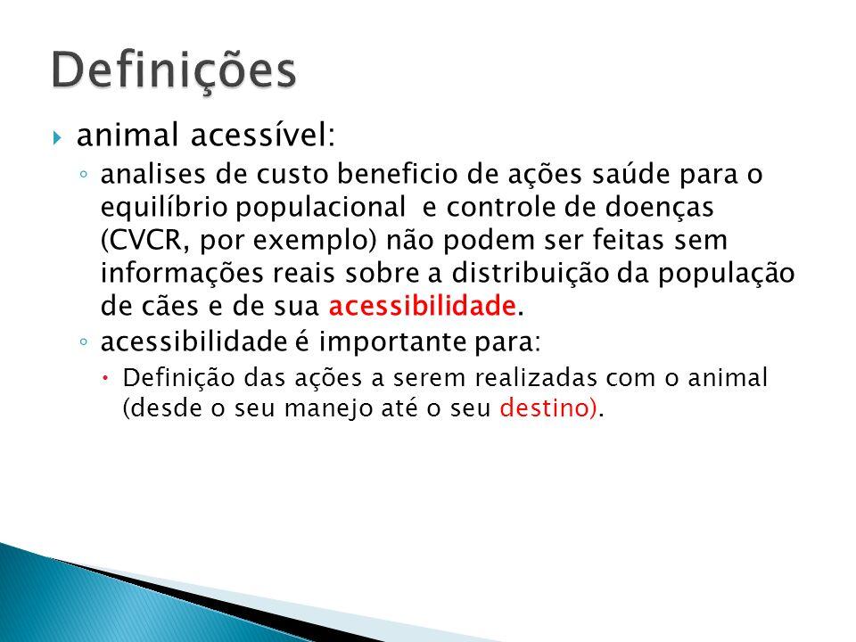 Definições animal acessível: