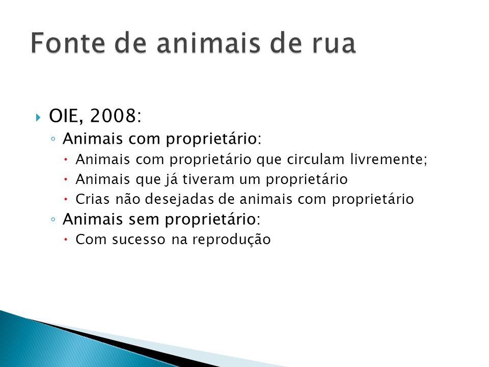 Fonte de animais de rua OIE, 2008: Animais com proprietário: