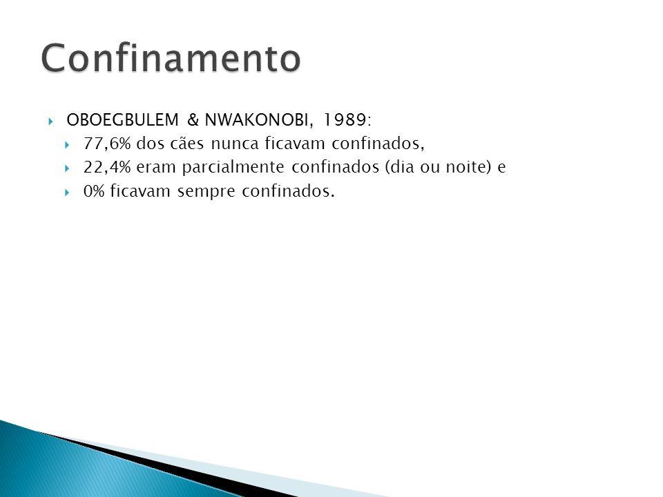 Confinamento OBOEGBULEM & NWAKONOBI, 1989: