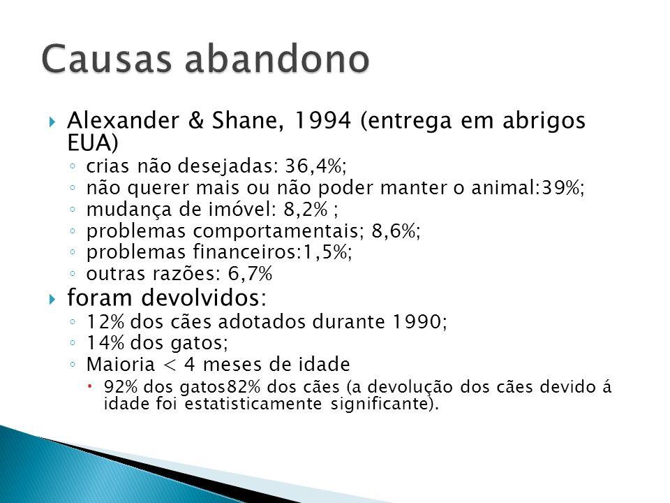 Causas abandono Alexander & Shane, 1994 (entrega em abrigos EUA)