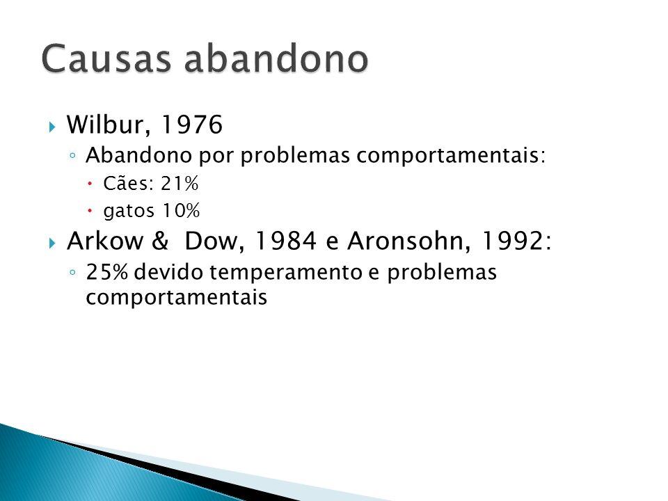 Causas abandono Wilbur, 1976 Arkow & Dow, 1984 e Aronsohn, 1992: