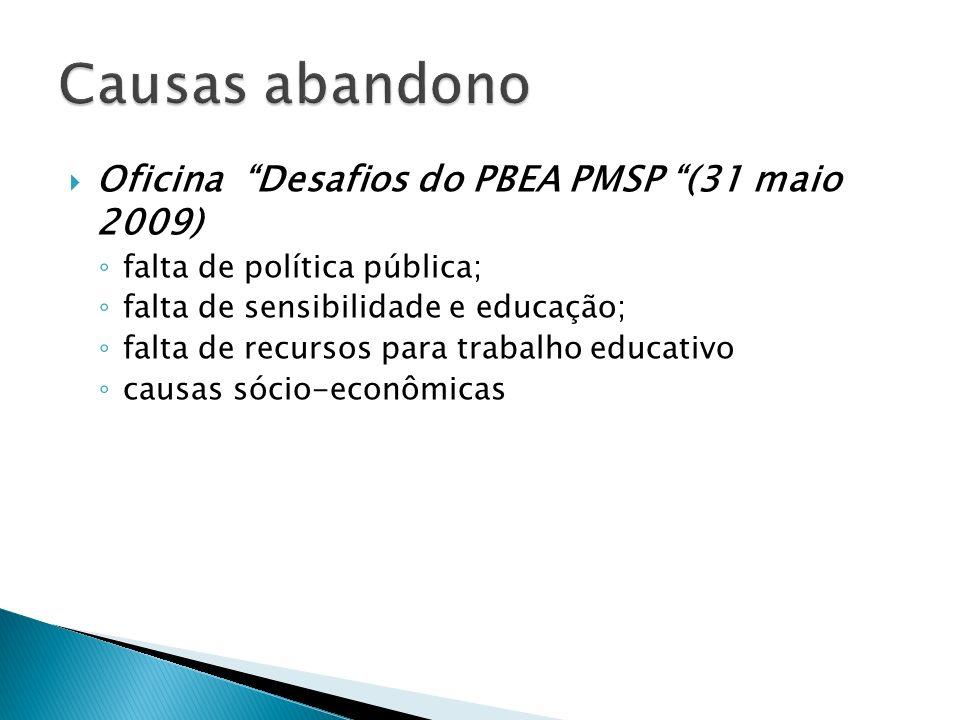 Causas abandono Oficina Desafios do PBEA PMSP (31 maio 2009)