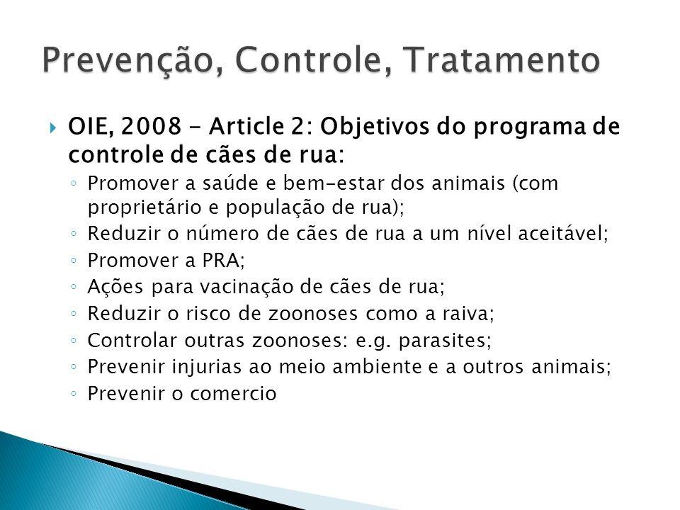 Prevenção, Controle, Tratamento