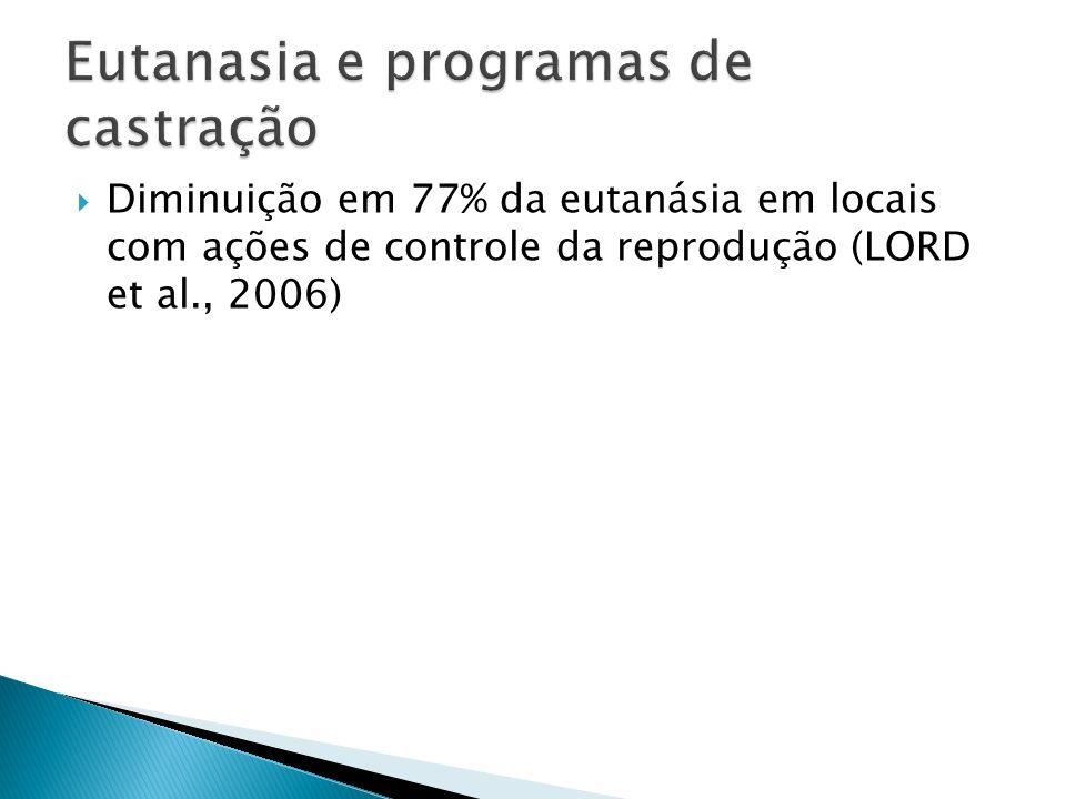 Eutanasia e programas de castração