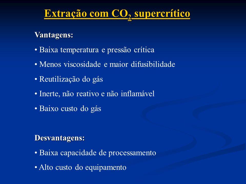 Extração com CO2 supercrítico
