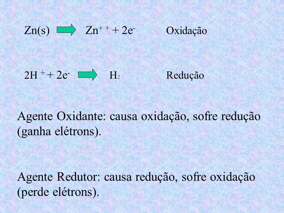 Agente Oxidante: causa oxidação, sofre redução (ganha elétrons).