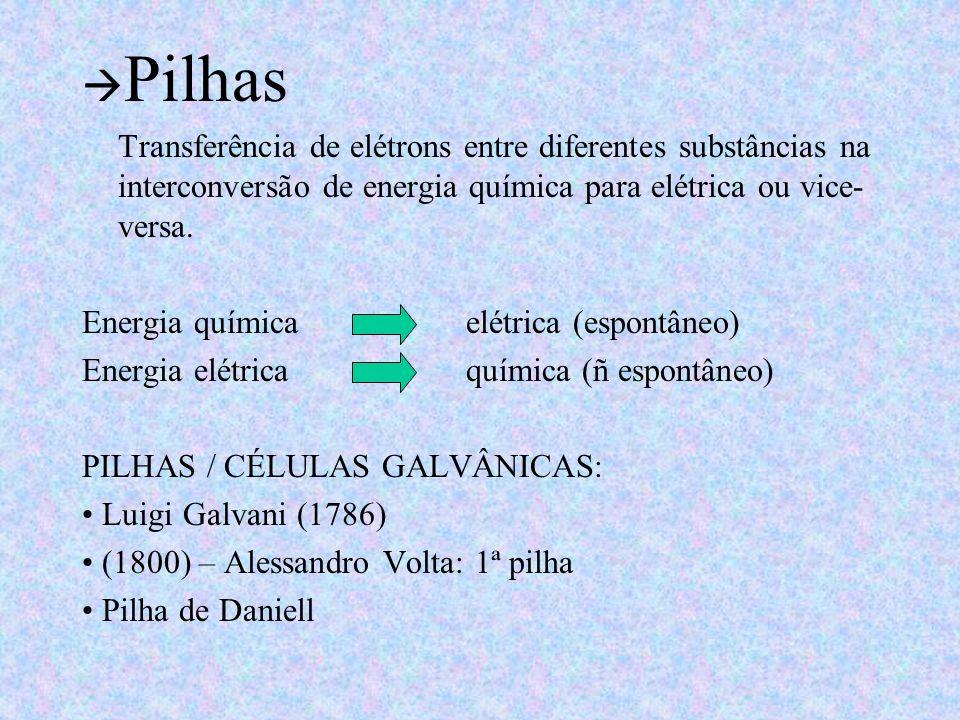 Pilhas Transferência de elétrons entre diferentes substâncias na interconversão de energia química para elétrica ou vice-versa.
