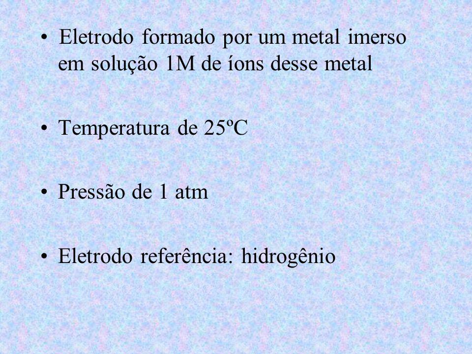 • Eletrodo formado por um metal imerso em solução 1M de íons desse metal