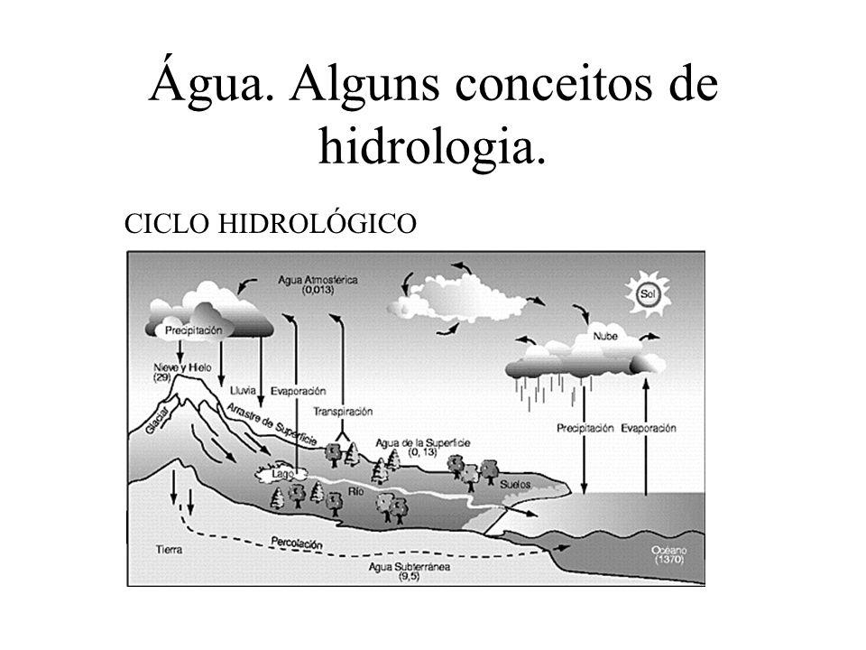 Água. Alguns conceitos de hidrologia.
