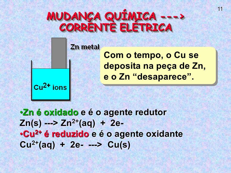 MUDANÇA QUÍMICA ---> CORRENTE ELÉTRICA