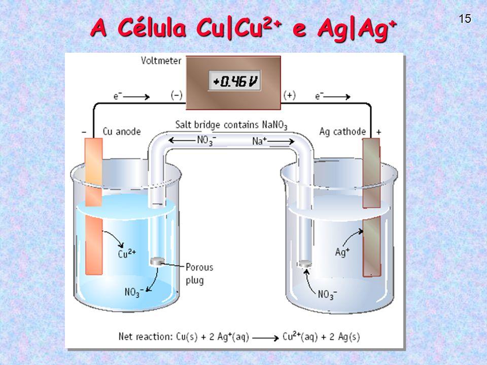 A Célula Cu|Cu2+ e Ag|Ag+