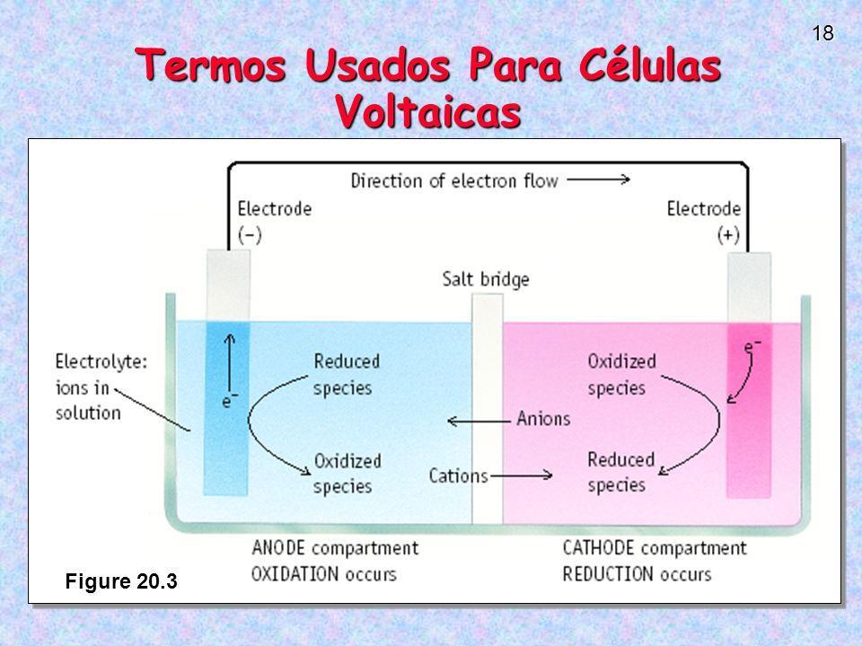 Termos Usados Para Células Voltaicas