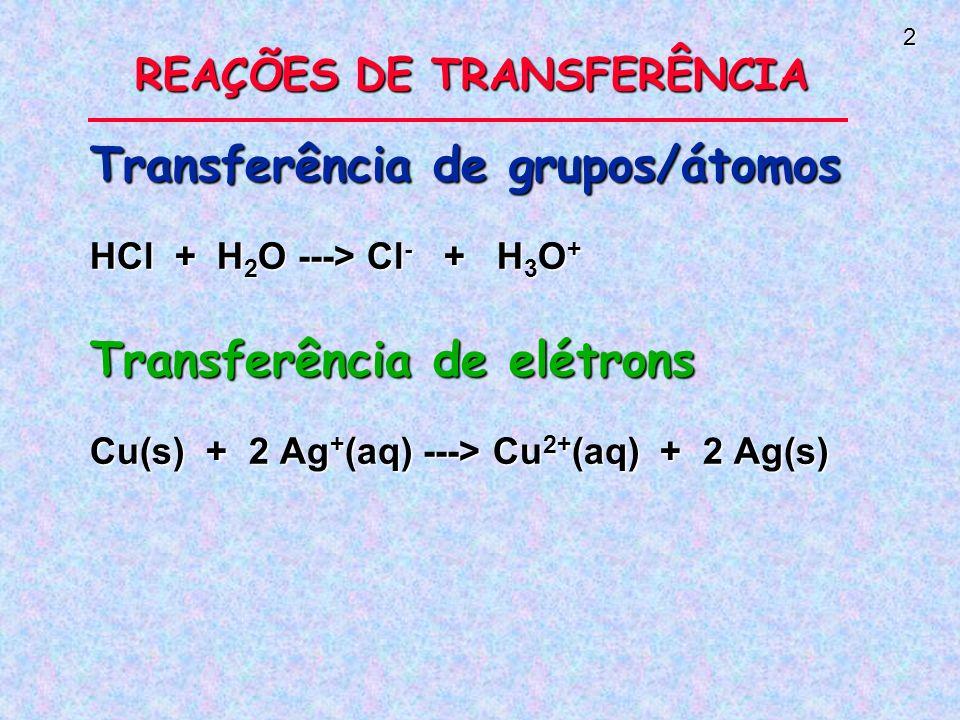 REAÇÕES DE TRANSFERÊNCIA