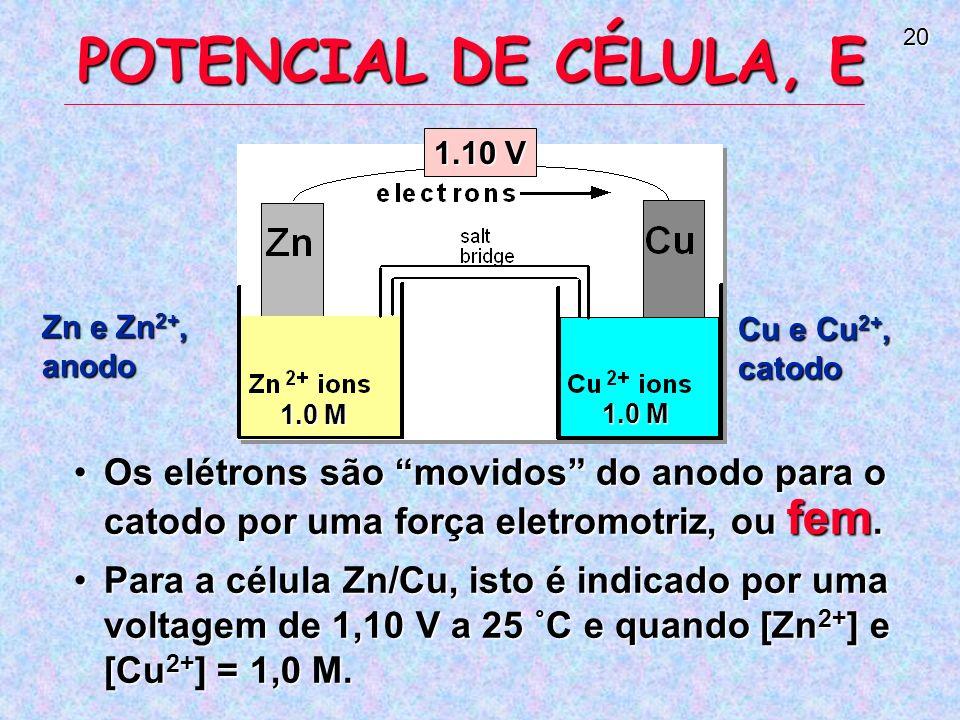 POTENCIAL DE CÉLULA, E 1.10 V. 1.0 M. Zn e Zn2+, anodo. Cu e Cu2+, catodo.
