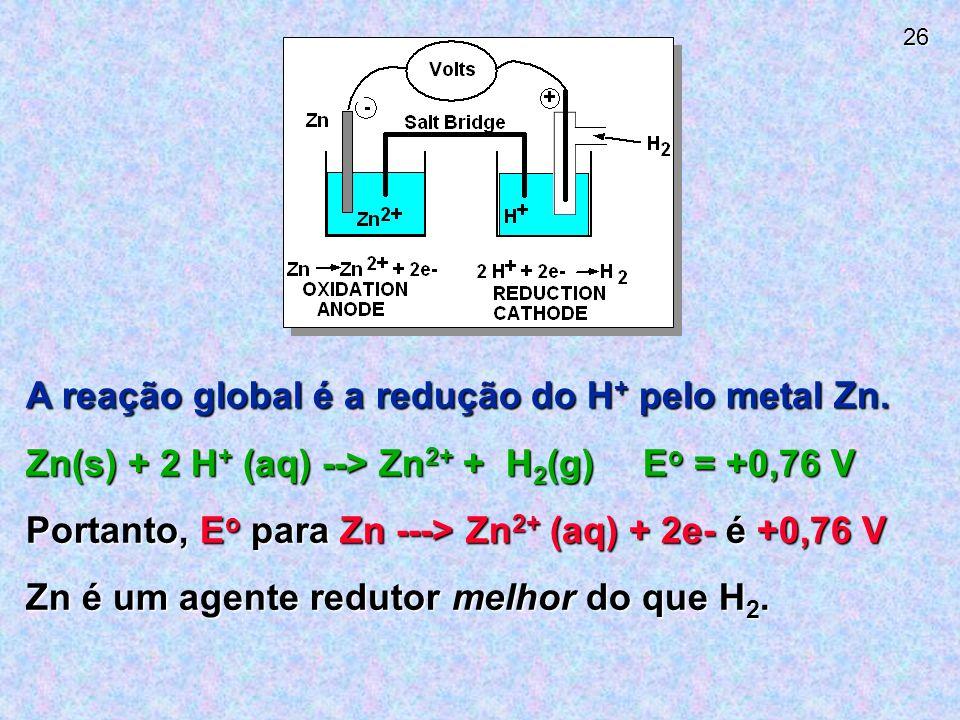 A reação global é a redução do H+ pelo metal Zn.