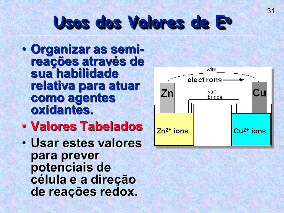 Usos dos Valores de Eo Organizar as semi-reações através de sua habilidade relativa para atuar como agentes oxidantes.