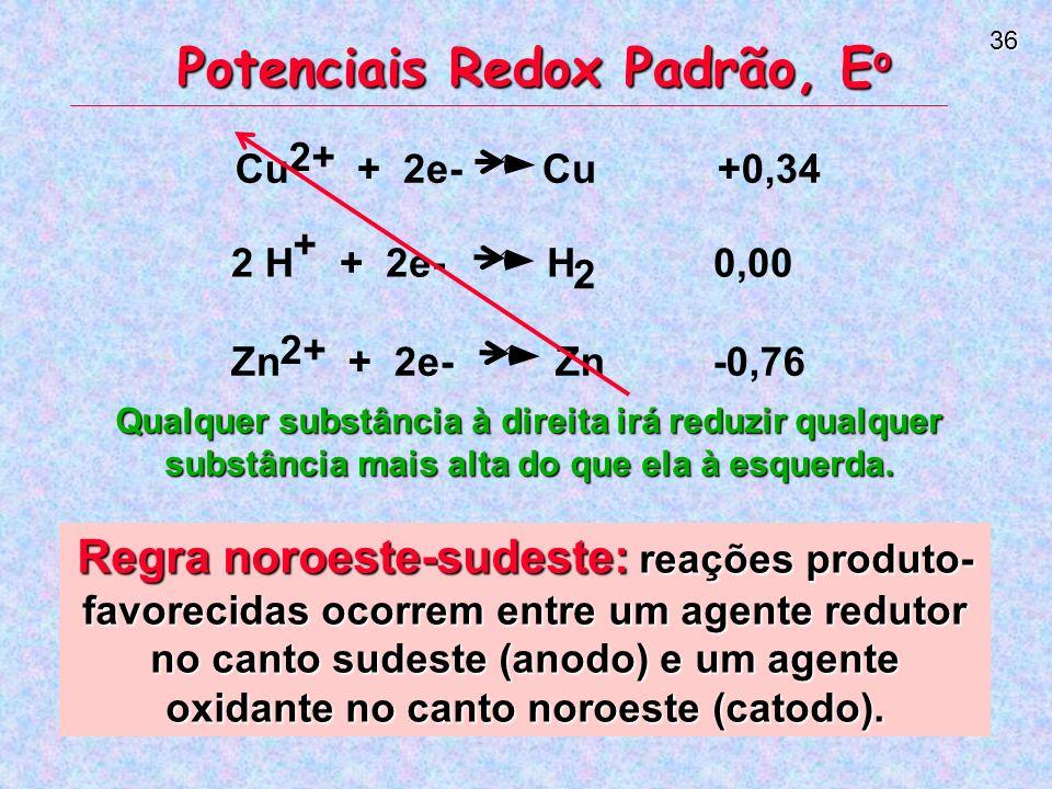 Potenciais Redox Padrão, Eo