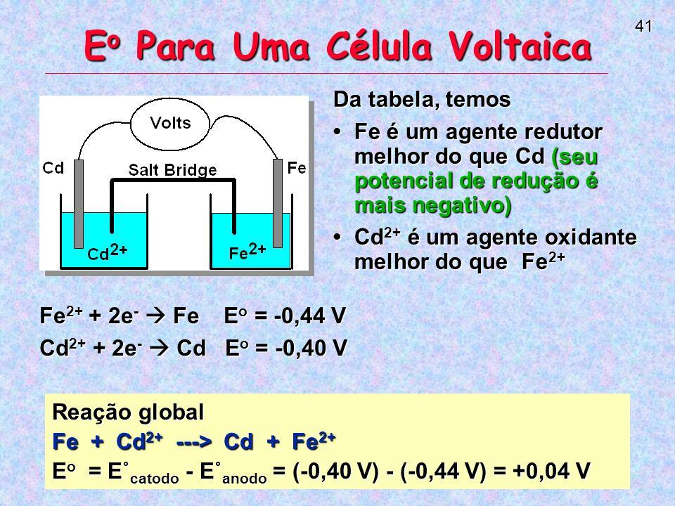 Eo Para Uma Célula Voltaica