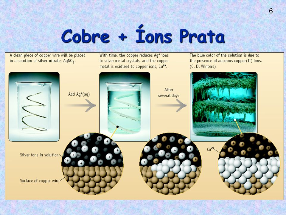 Cobre + Íons Prata