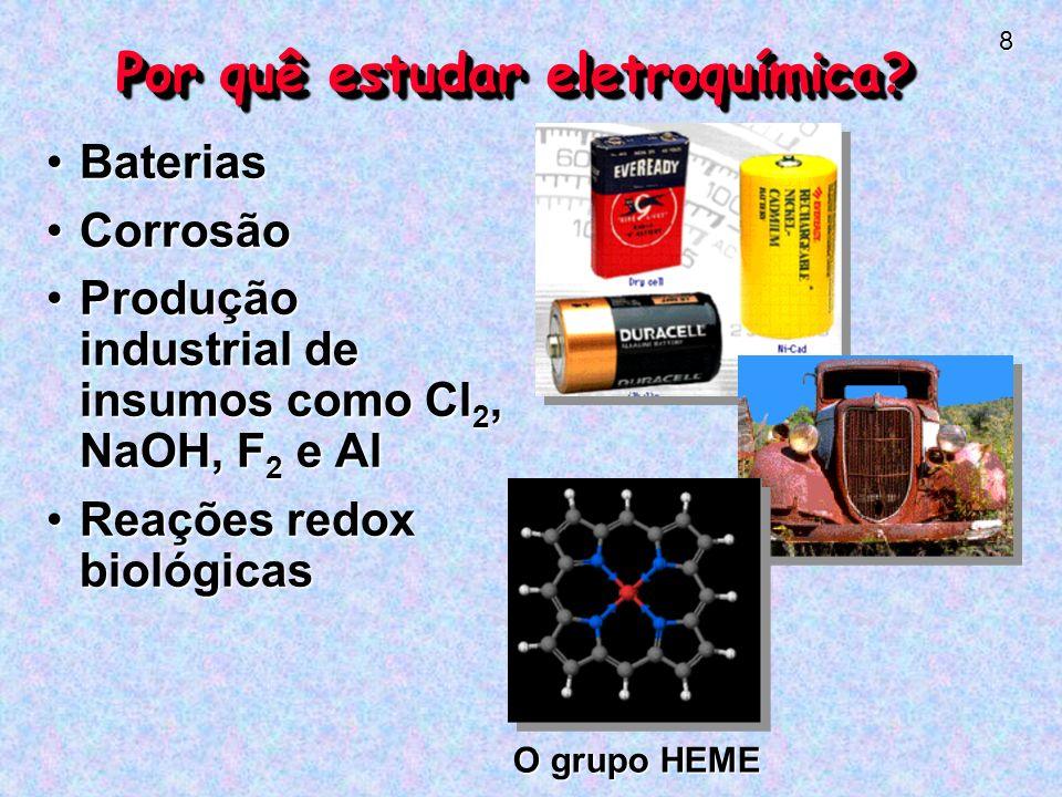 Por quê estudar eletroquímica