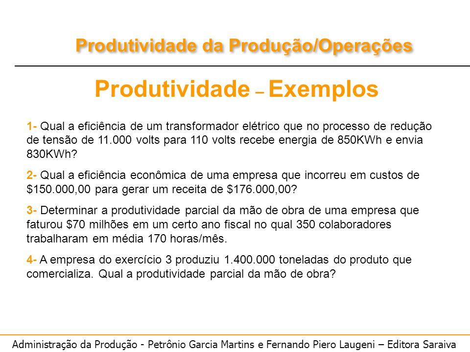 Produtividade – Exemplos