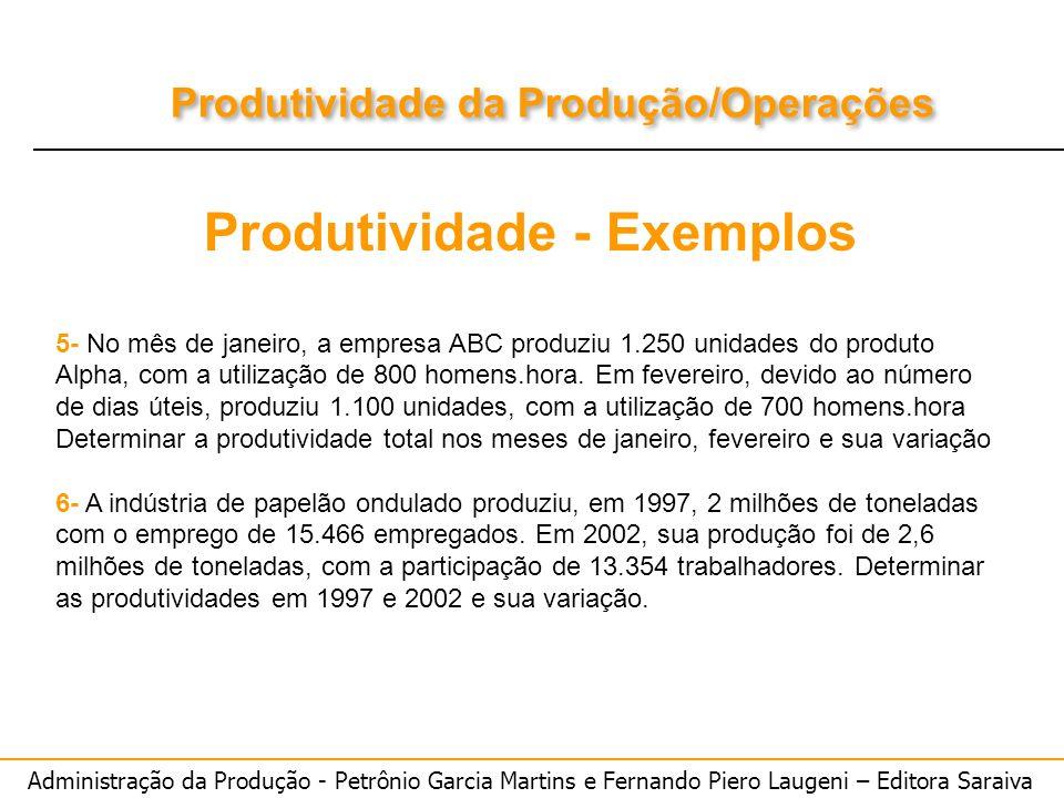 Produtividade - Exemplos