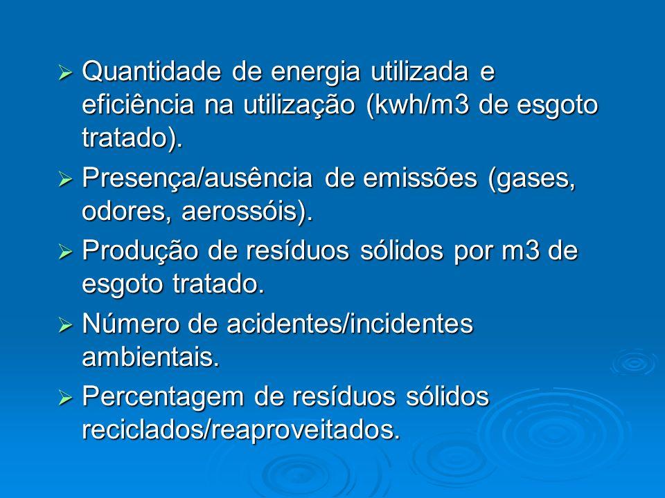 Quantidade de energia utilizada e eficiência na utilização (kwh/m3 de esgoto tratado).