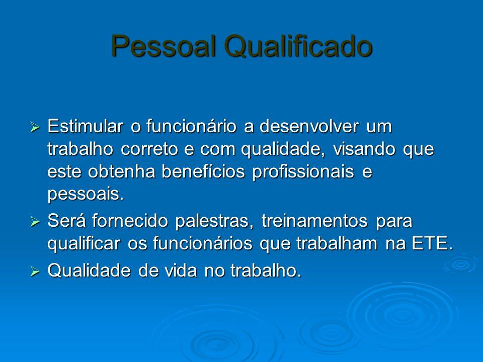 Pessoal Qualificado