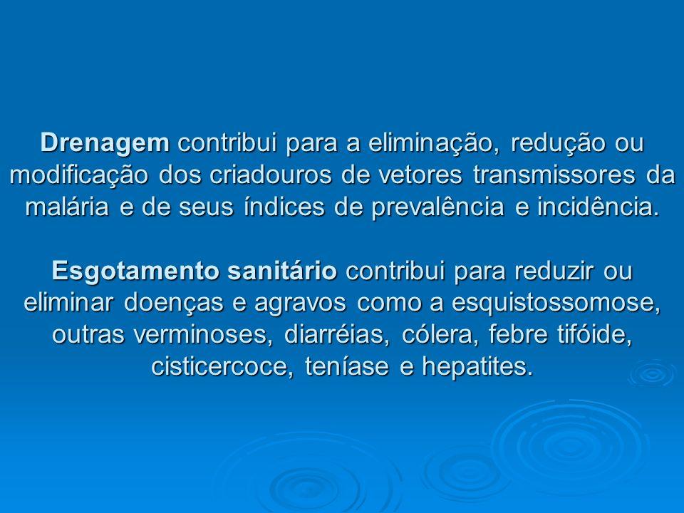 Drenagem contribui para a eliminação, redução ou modificação dos criadouros de vetores transmissores da malária e de seus índices de prevalência e incidência.