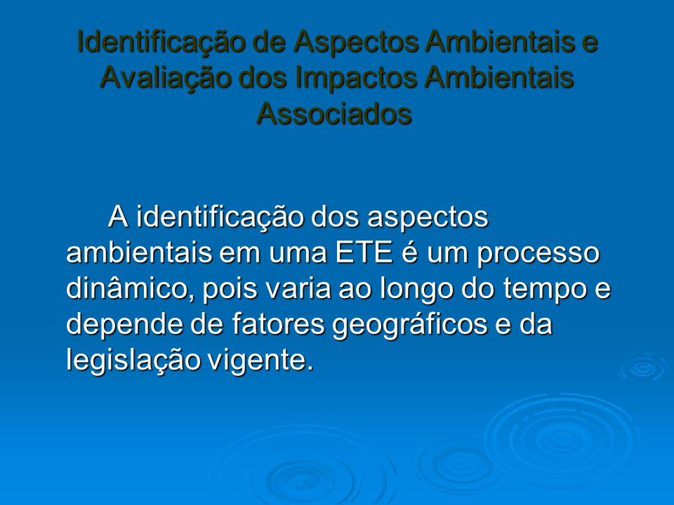 Identificação de Aspectos Ambientais e Avaliação dos Impactos Ambientais Associados