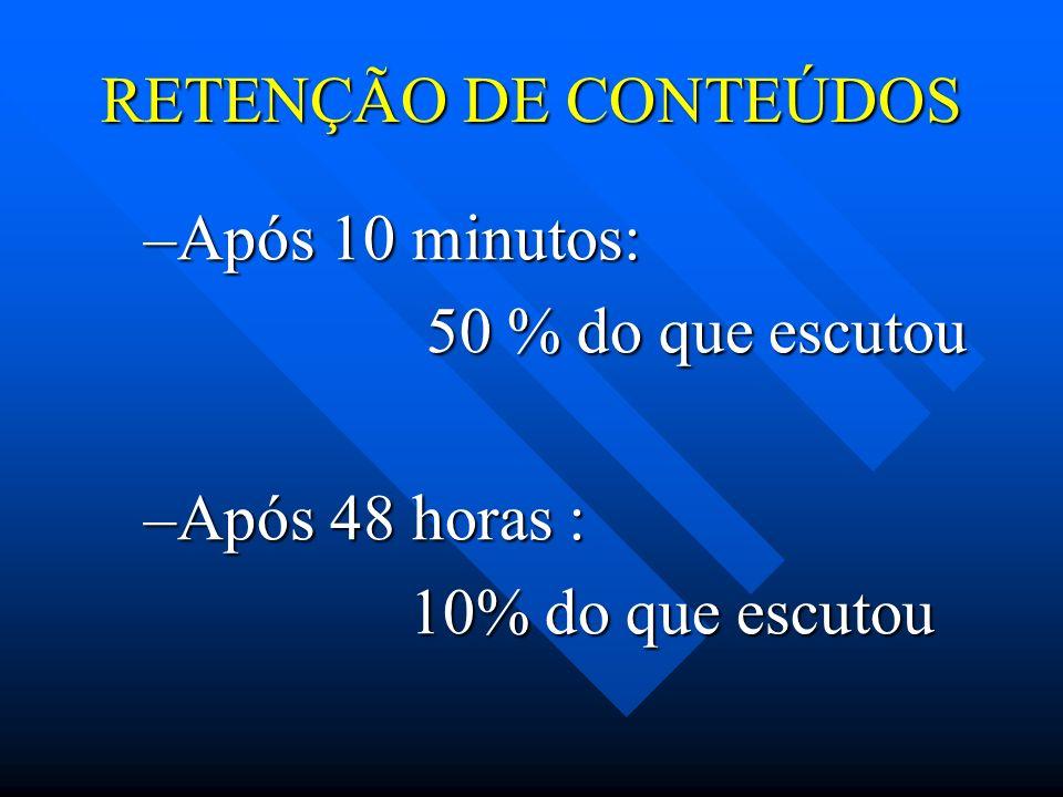 RETENÇÃO DE CONTEÚDOS Após 10 minutos: 50 % do que escutou Após 48 horas : 10% do que escutou