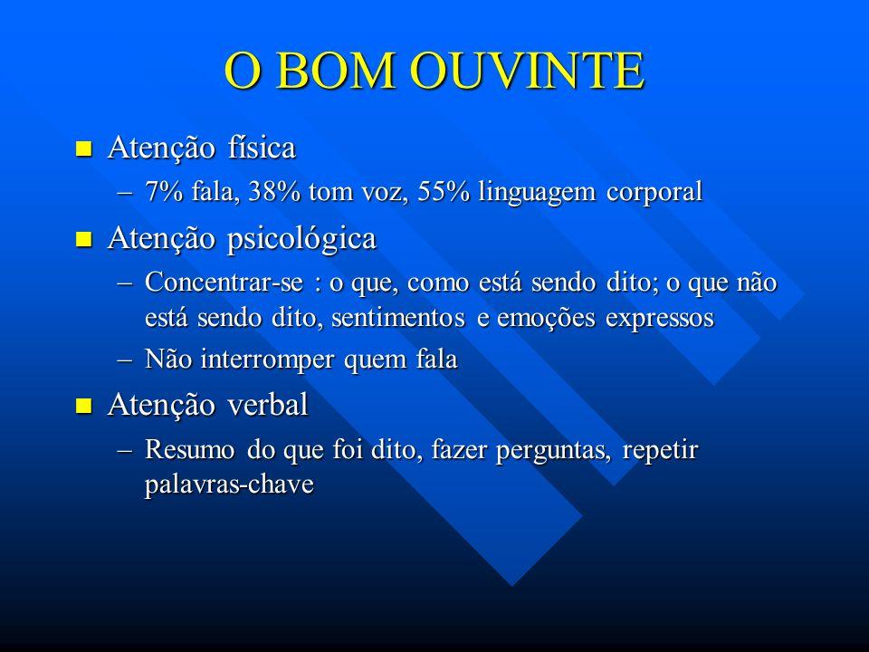 O BOM OUVINTE Atenção física Atenção psicológica Atenção verbal