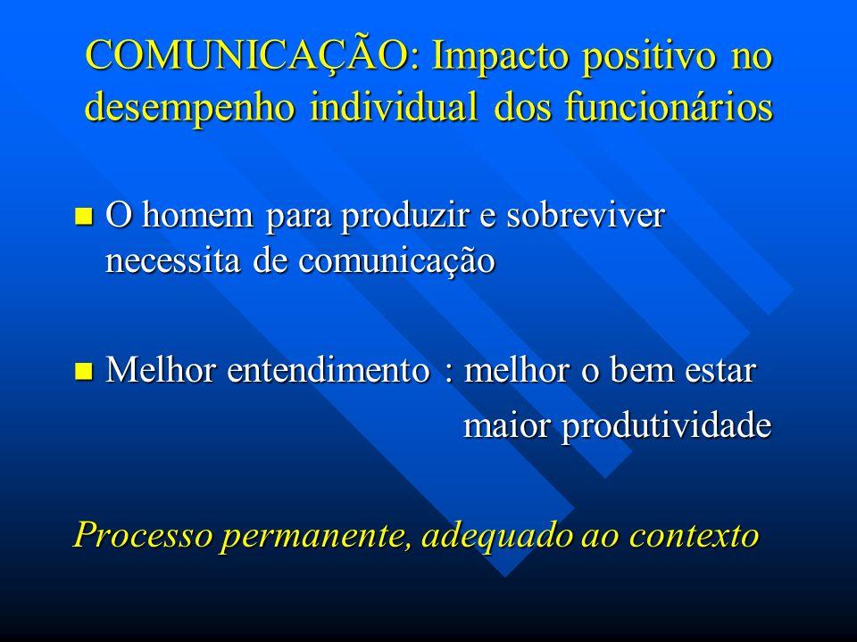 COMUNICAÇÃO: Impacto positivo no desempenho individual dos funcionários