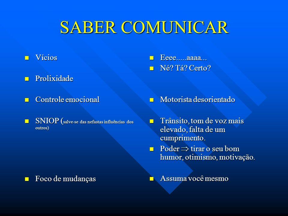 SABER COMUNICAR Vícios Prolixidade Controle emocional