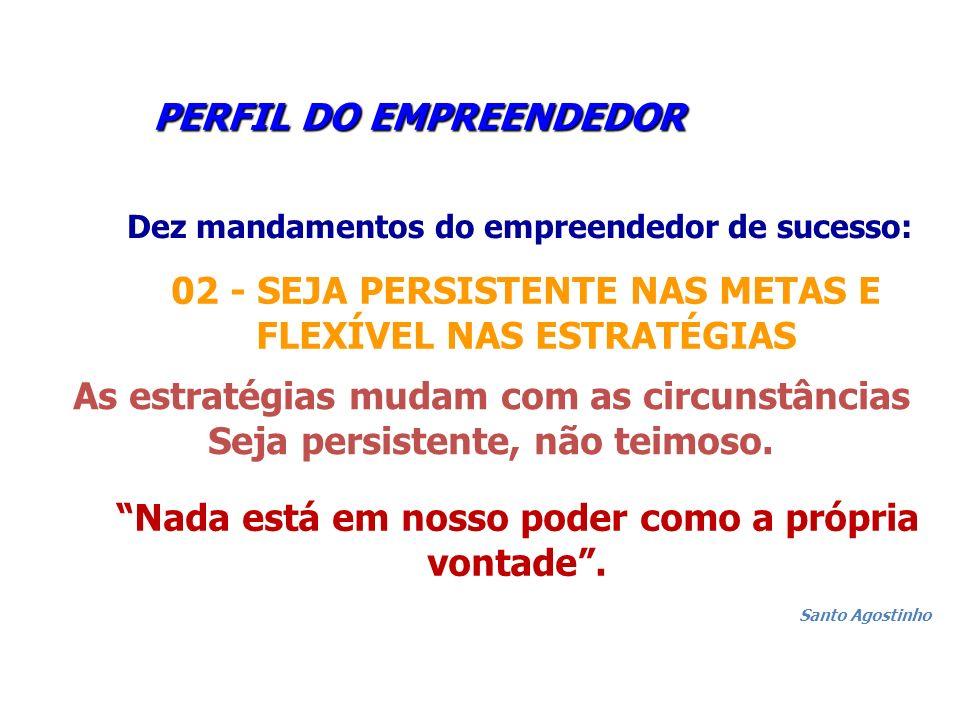 PERFIL DO EMPREENDEDOR