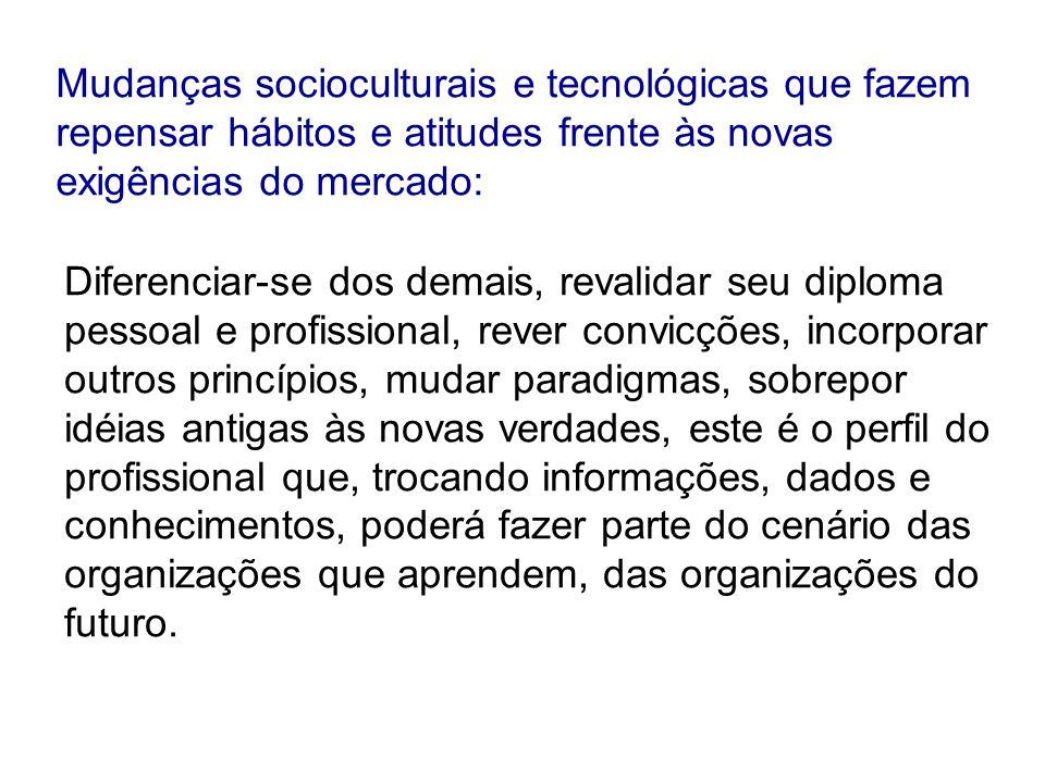 Mudanças socioculturais e tecnológicas que fazem repensar hábitos e atitudes frente às novas exigências do mercado: