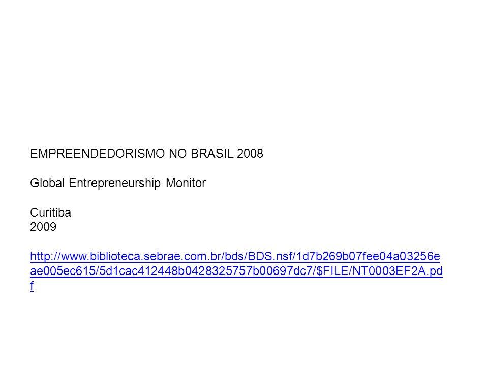 EMPREENDEDORISMO NO BRASIL 2008