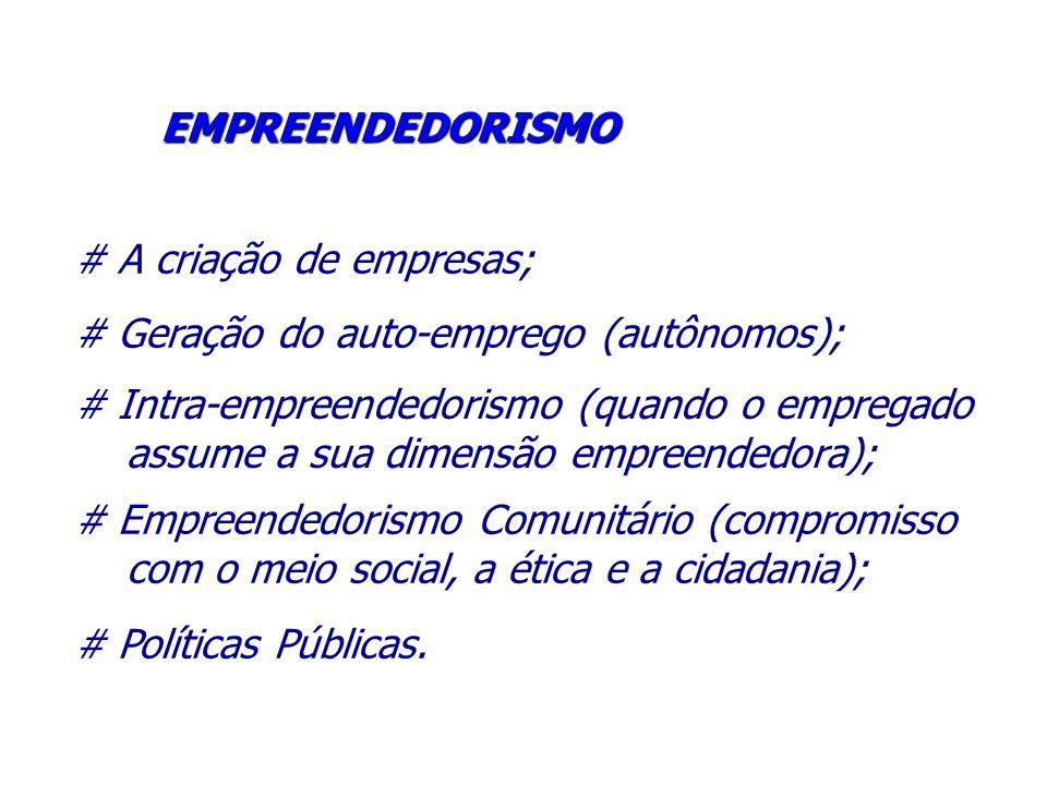 EMPREENDEDORISMO # A criação de empresas; # Geração do auto-emprego (autônomos); # Intra-empreendedorismo (quando o empregado.