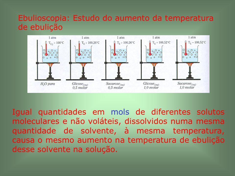 Ebulioscopia: Estudo do aumento da temperatura de ebulição