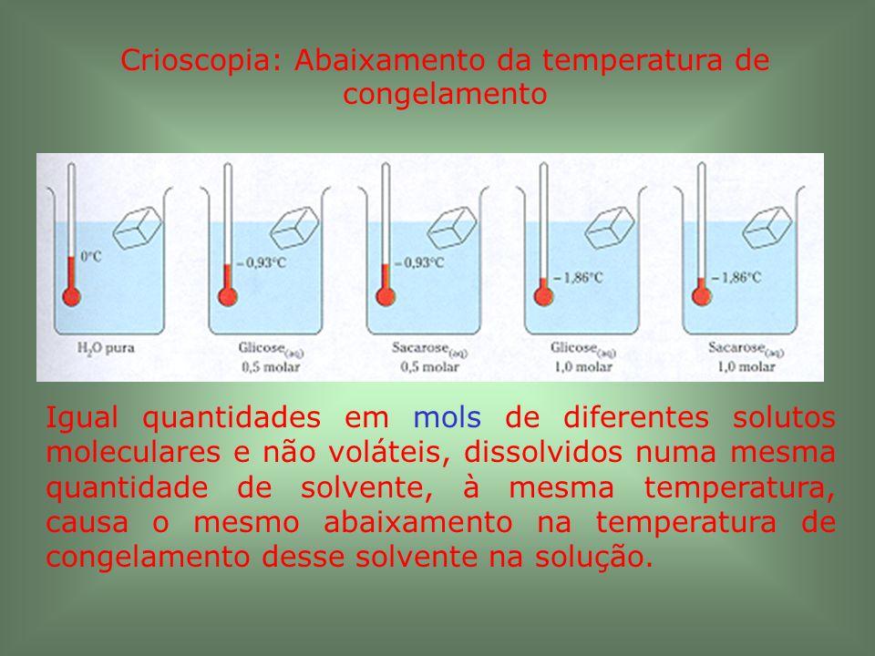 Crioscopia: Abaixamento da temperatura de congelamento