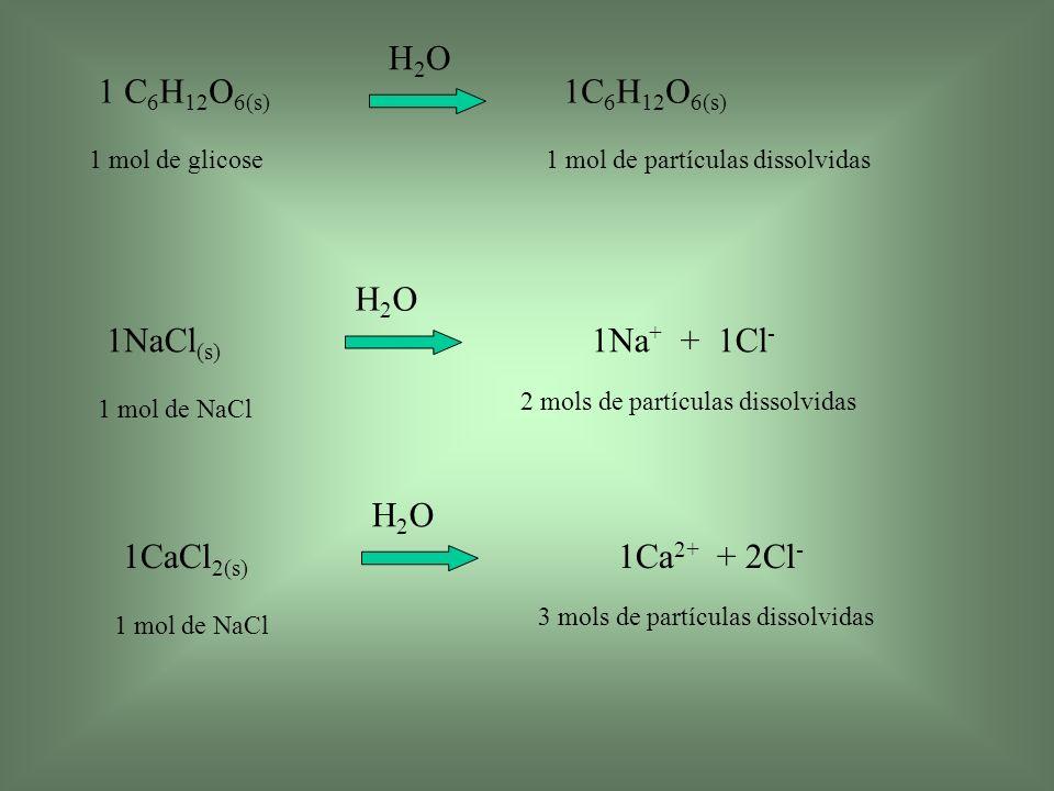 H2O 1 C6H12O6(s) 1C6H12O6(s) H2O 1NaCl(s) 1Na+ + 1Cl- H2O