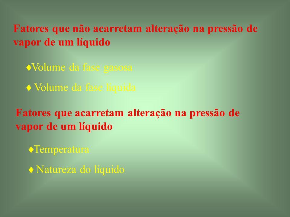 Fatores que não acarretam alteração na pressão de vapor de um líquido