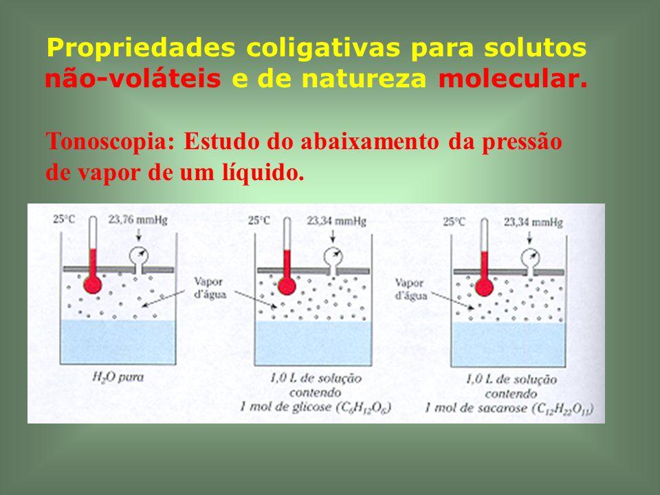 Propriedades coligativas para solutos não-voláteis e de natureza molecular.