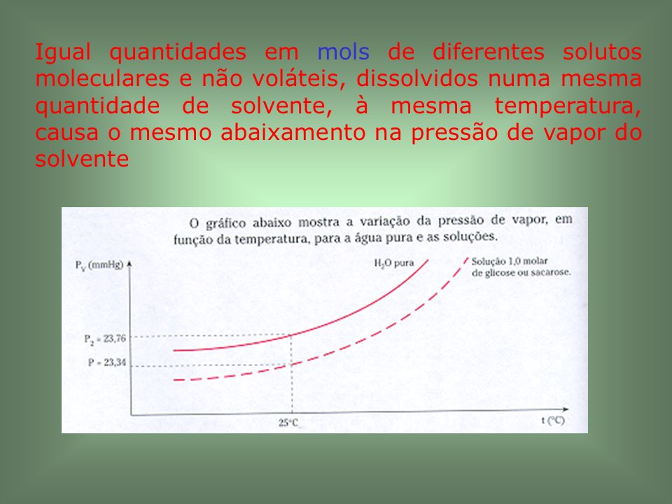 Igual quantidades em mols de diferentes solutos moleculares e não voláteis, dissolvidos numa mesma quantidade de solvente, à mesma temperatura, causa o mesmo abaixamento na pressão de vapor do solvente
