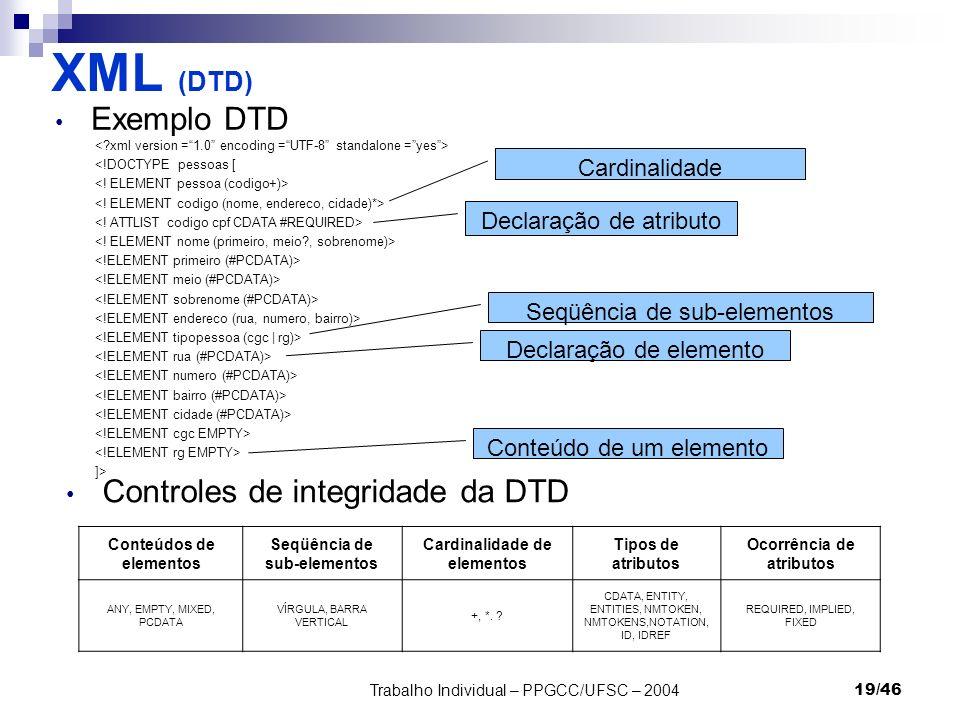 XML (DTD) Exemplo DTD Controles de integridade da DTD Cardinalidade