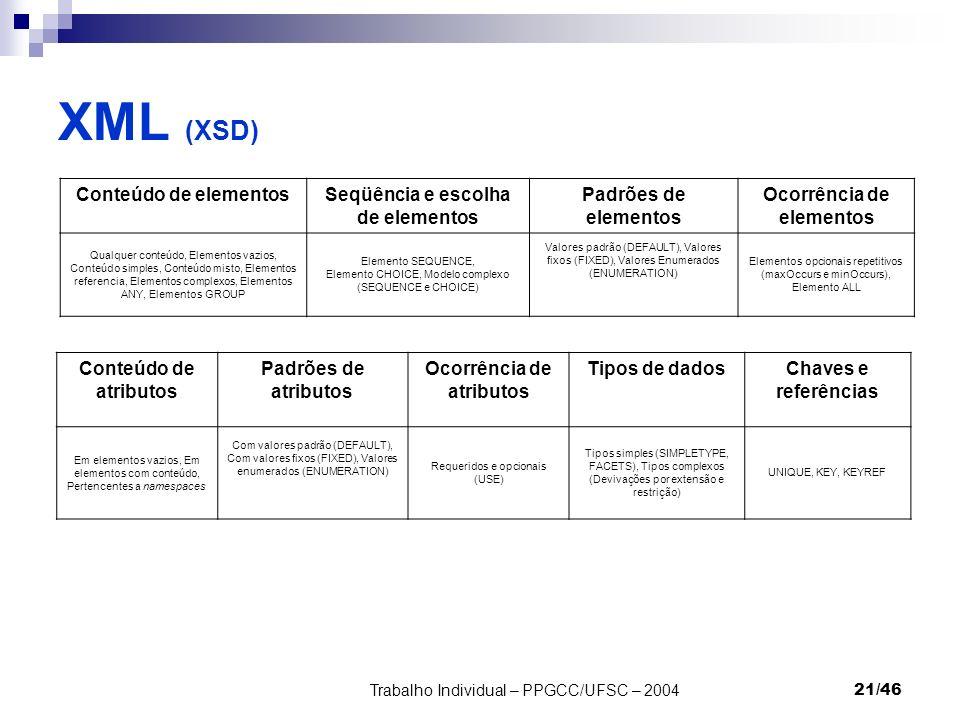 XML (XSD) Conteúdo de elementos Seqüência e escolha de elementos