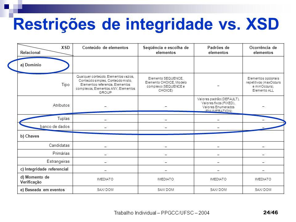 Restrições de integridade vs. XSD