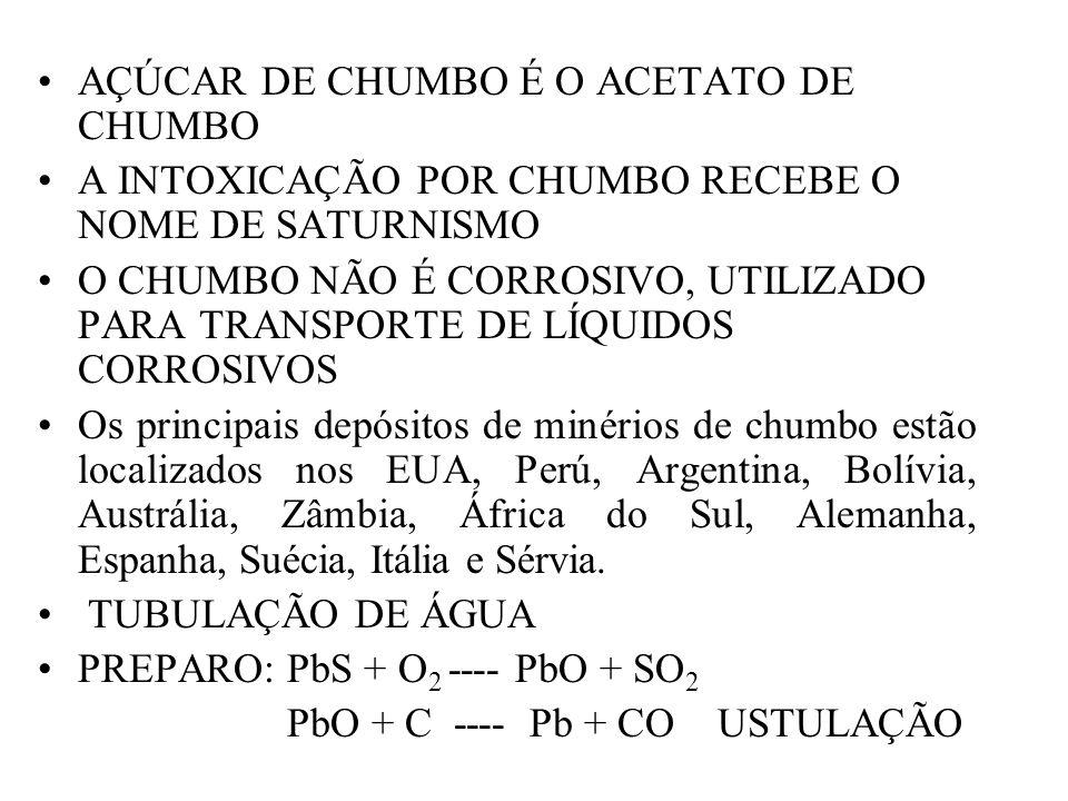AÇÚCAR DE CHUMBO É O ACETATO DE CHUMBO
