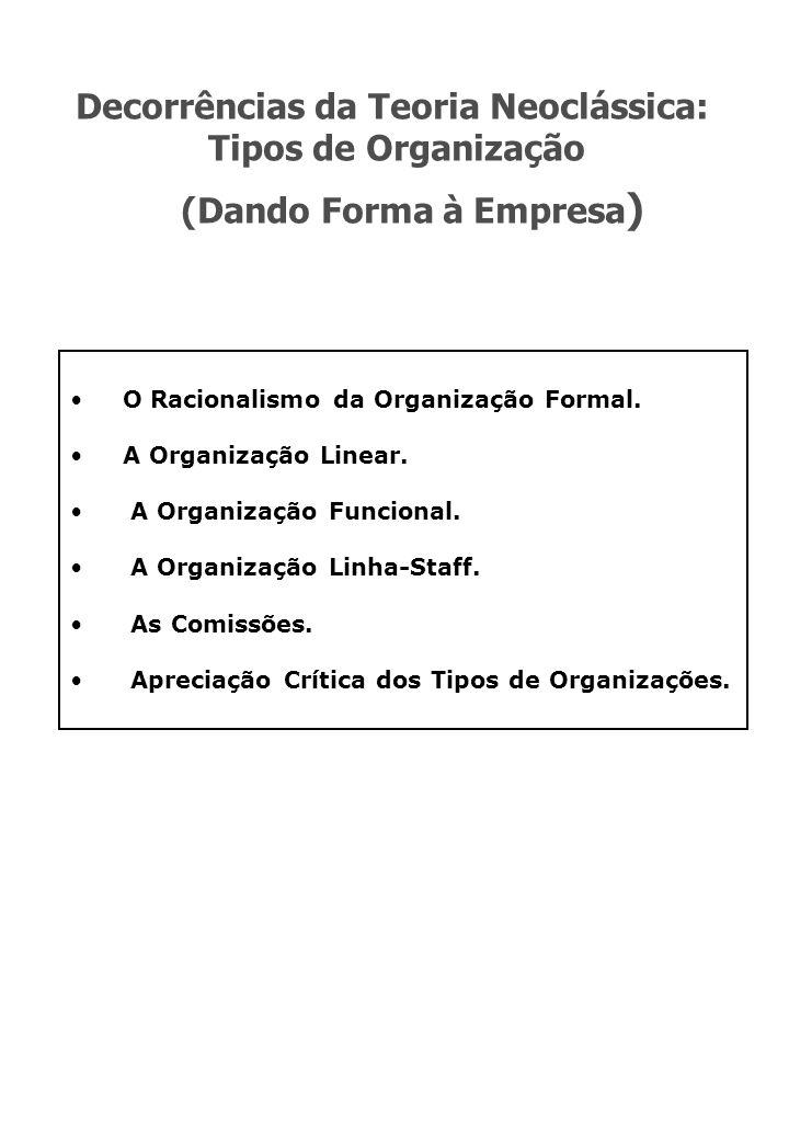 Decorrências da Teoria Neoclássica: Tipos de Organização