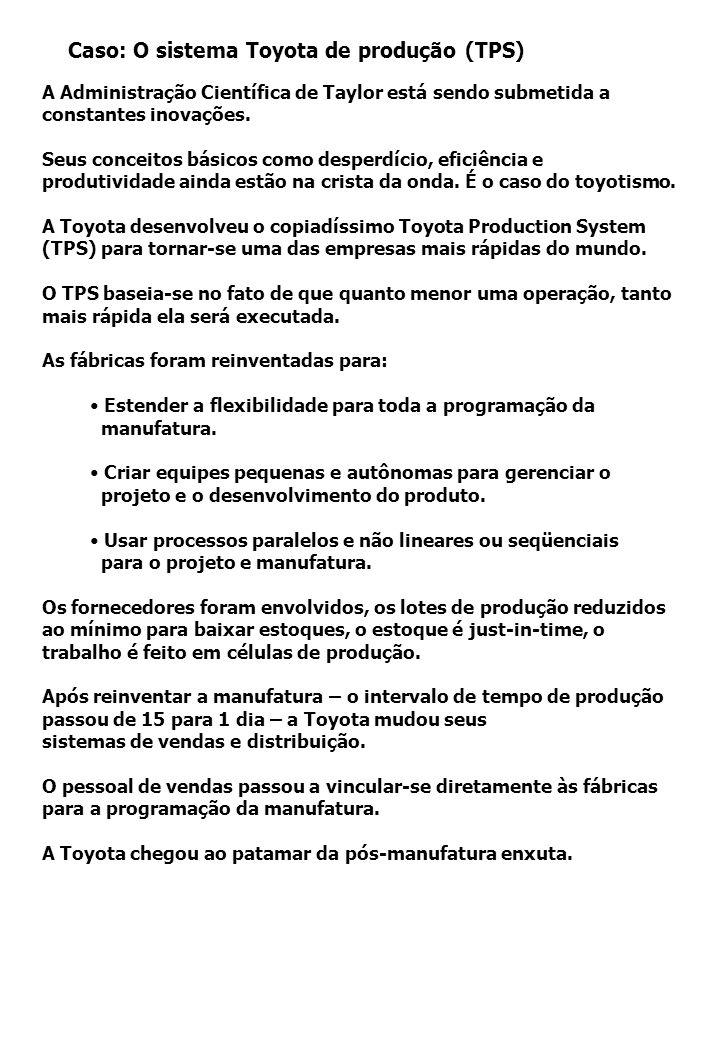 Caso: O sistema Toyota de produção (TPS)